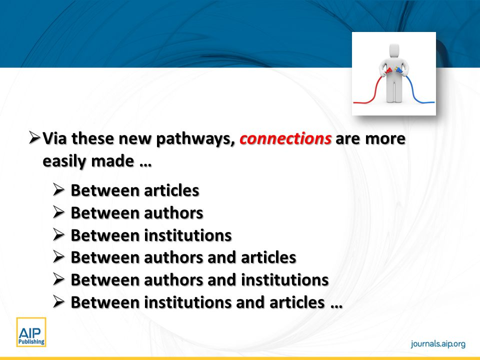  Via these new pathways, connections are more easily made …  Between articles  Between authors  Between institutions  Between authors and articles  Between authors and institutions  Between institutions and articles …