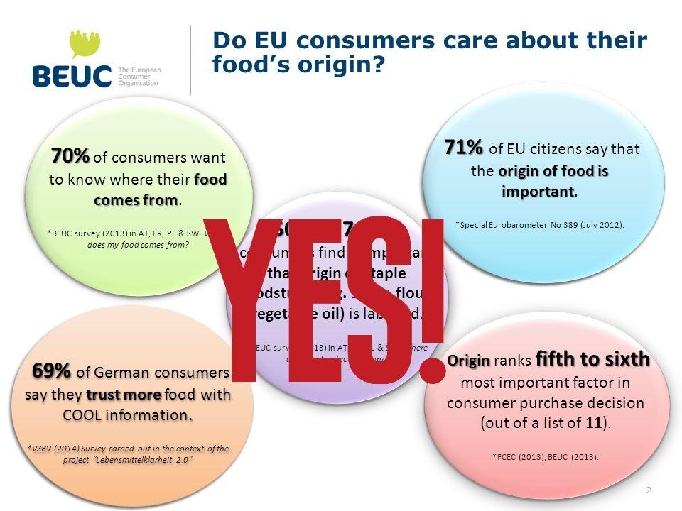 2 Do EU consumers care about their food's origin