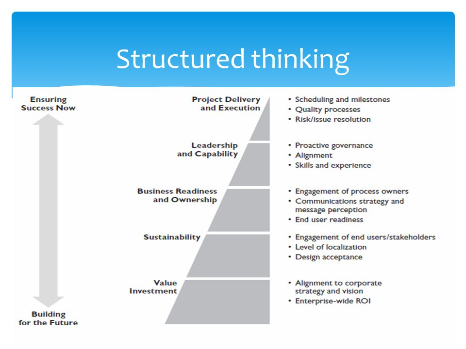 Structured thinking