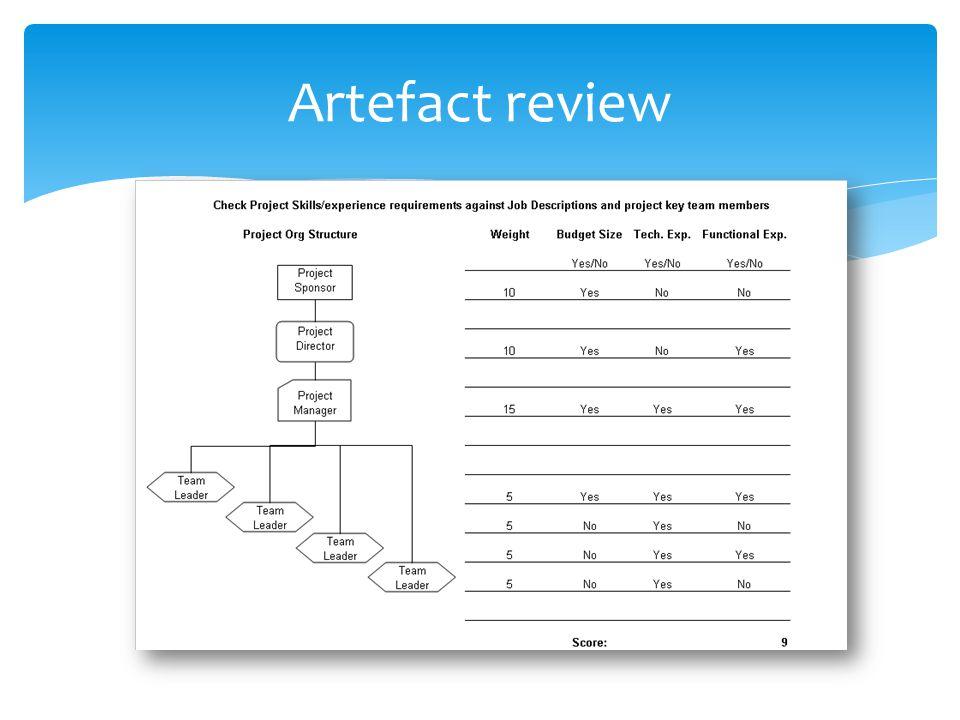 Artefact review