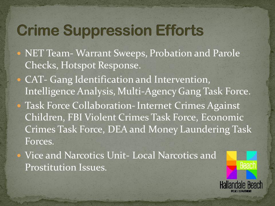 NET Team- Warrant Sweeps, Probation and Parole Checks, Hotspot Response.