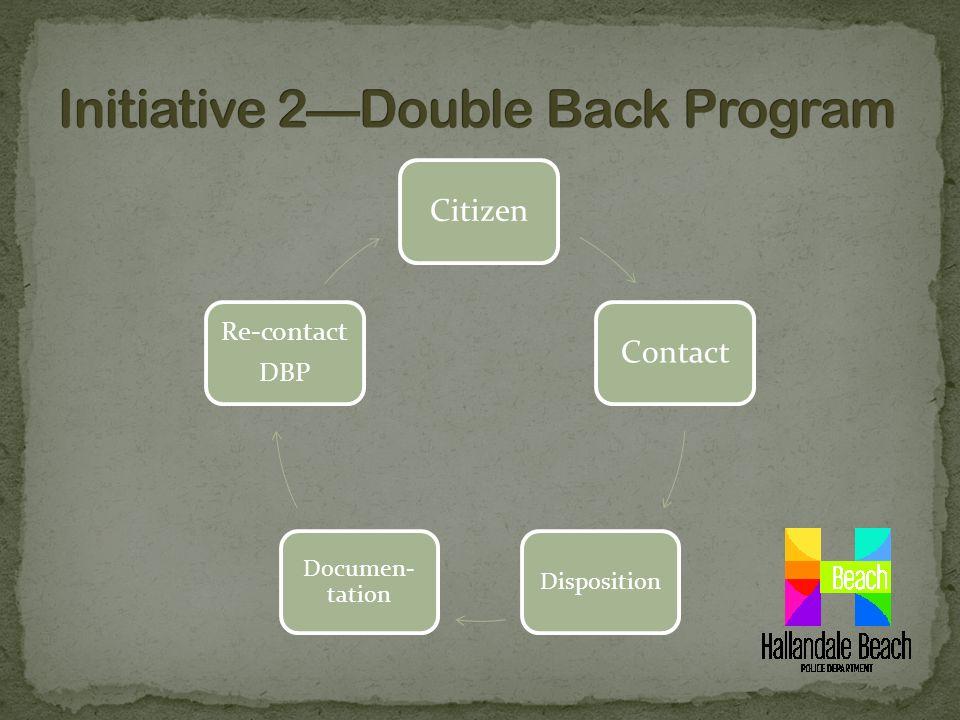CitizenContact Disposition Documen- tation Re-contact DBP