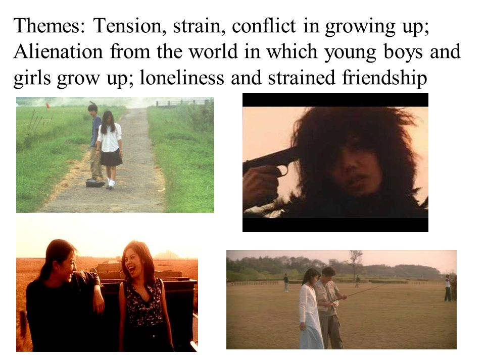 Themes: Tension, strain, conflict in growing up; Alienation from the world in which young boys and girls grow up; loneliness and strained friendship