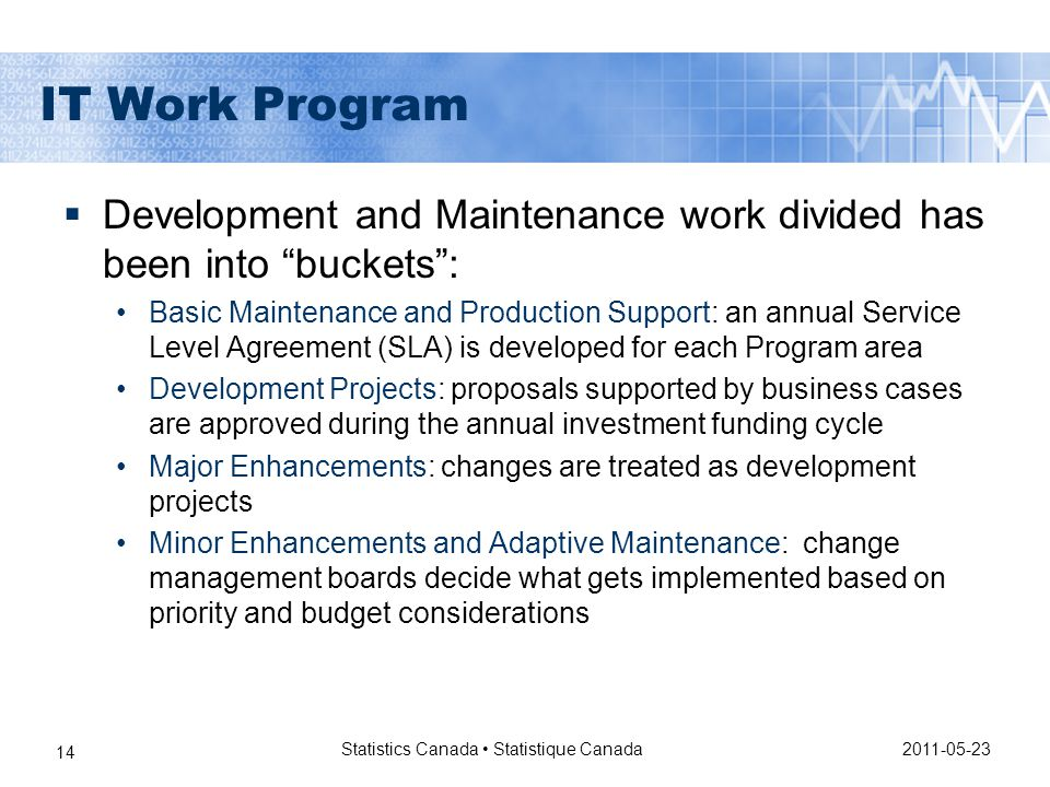 IT Work Program  Development and Maintenance work divided has been into buckets : Basic Maintenance and Production Support: an annual Service Level Agreement (SLA) is developed for each Program area Development Projects: proposals supported by business cases are approved during the annual investment funding cycle Major Enhancements: changes are treated as development projects Minor Enhancements and Adaptive Maintenance: change management boards decide what gets implemented based on priority and budget considerations 2011-05-23 Statistics Canada Statistique Canada 14