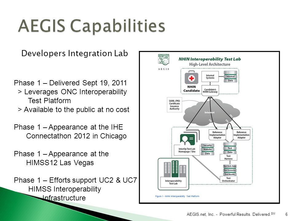 AEGIS.net, Inc. - Powerful Results. Delivered. SM 7