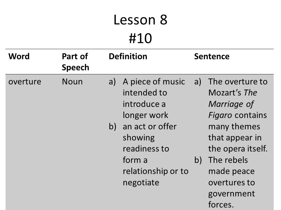 Lesson 8 #10 WordPart of Speech DefinitionSentence overtureNouna)A piece of music intended to introduce a longer work b)an act or offer showing readiness to form a relationship or to negotiate a)The overture to Mozart's The Marriage of Figaro contains many themes that appear in the opera itself.