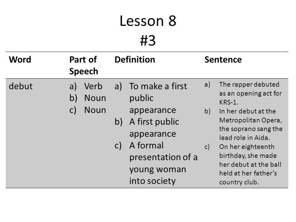 Lesson 8 #3 WordPart of Speech DefinitionSentence debuta)Verb b)Noun c)Noun a)To make a first public appearance b)A first public appearance c)A formal presentation of a young woman into society a)The rapper debuted as an opening act for KRS-1.