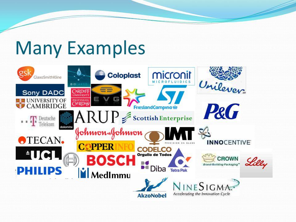 Many Examples