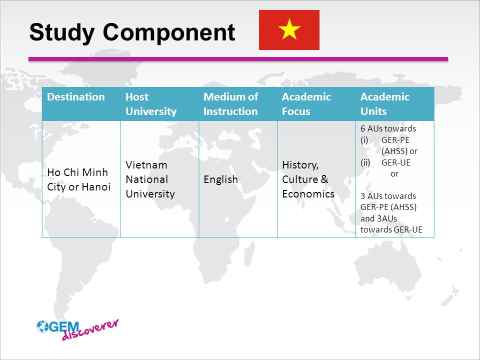 Study Component DestinationHost University Medium of Instruction Academic Focus Academic Units Ho Chi Minh City or Hanoi Vietnam National University English History, Culture & Economics 6 AUs towards (i)GER-PE (AHSS) or (ii)GER-UE or 3 AUs towards GER-PE (AHSS) and 3AUs towards GER-UE