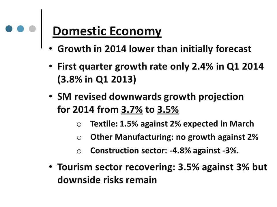 Domestic Economy Growth in 2014 lower than initially forecast First quarter growth rate only 2.4% in Q1 2014 (3.8% in Q1 2013) SM revised downwards growth projection for 2014 from 3.7% to 3.5% o Textile: 1.5% against 2% expected in March o Other Manufacturing: no growth against 2% o Construction sector: -4.8% against -3%.