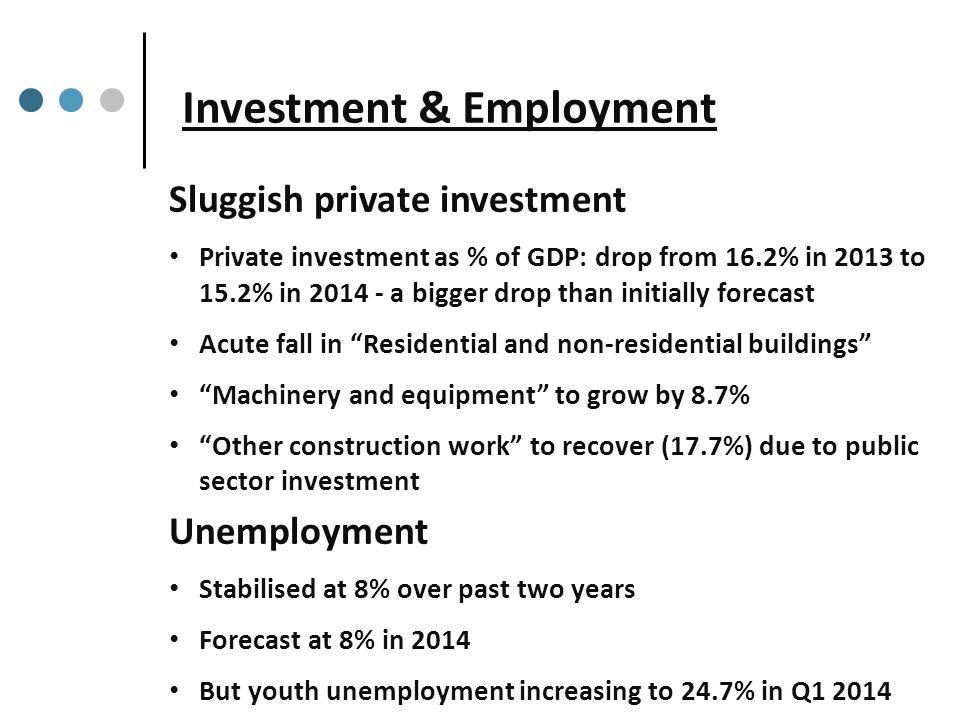 Investment & Employment Sluggish private investment Private investment as % of GDP: drop from 16.2% in 2013 to 15.2% in 2014 - a bigger drop than initially forecast Acute fall in Residential and non-residential buildings Machinery and equipment to grow by 8.7% Other construction work to recover (17.7%) due to public sector investment Unemployment Stabilised at 8% over past two years Forecast at 8% in 2014 But youth unemployment increasing to 24.7% in Q1 2014