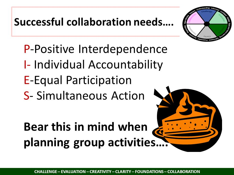 Successful collaboration needs…. CHALLENGE – EVALUATION – CREATIVITY – CLARITY – FOUNDATIONS – COLLABORATION P-Positive Interdependence I- Individual