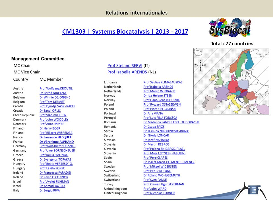 Relations internationales CM1303 | Systems Biocatalysis | 2013 - 2017 Total : 27 countries