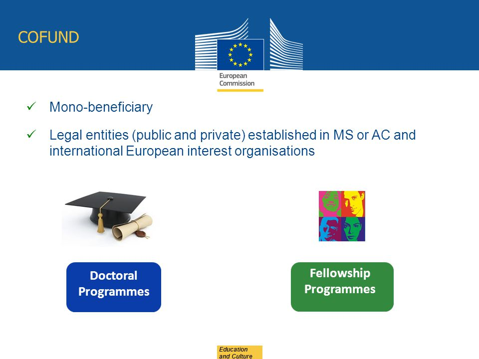 Education and Culture COFUND Mono-beneficiary Legal entities (public and private) established in MS or AC and international European interest organisations Doctoral Programmes Fellowship Programmes