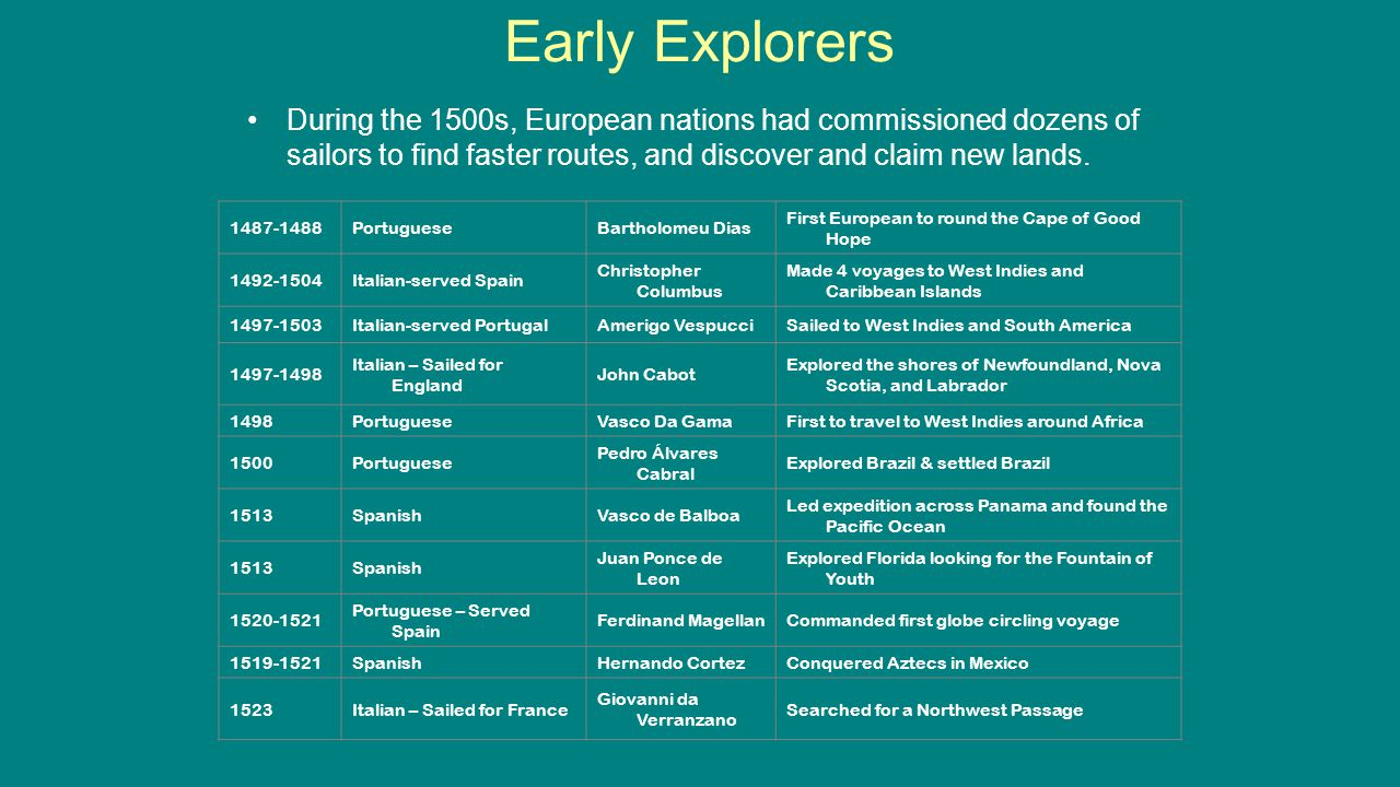 Early Explorers During the 1500s, European nations had commissioned dozens of sailors to find faster routes, and discover and claim new lands. 1487-14