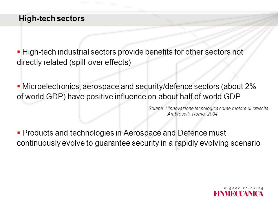 High-tech sectors  High-tech industrial sectors provide benefits for other sectors not directly related (spill-over effects)  Microelectronics, aerospace and security/defence sectors (about 2% of world GDP) have positive influence on about half of world GDP  Products and technologies in Aerospace and Defence must continuously evolve to guarantee security in a rapidly evolving scenario Source: L'innovazione tecnologica come motore di crescita Ambrosetti, Roma, 2004