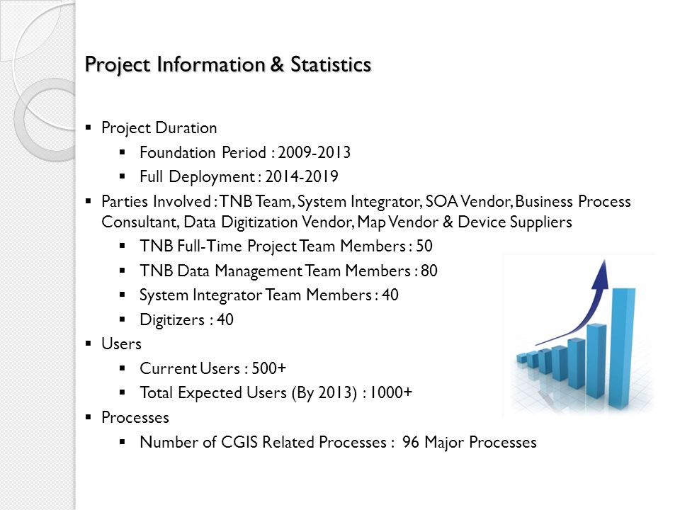 Project Information & Statistics  Project Duration  Foundation Period : 2009-2013  Full Deployment : 2014-2019  Parties Involved : TNB Team, System Integrator, SOA Vendor, Business Process Consultant, Data Digitization Vendor, Map Vendor & Device Suppliers  TNB Full-Time Project Team Members : 50  TNB Data Management Team Members : 80  System Integrator Team Members : 40  Digitizers : 40  Users  Current Users : 500+  Total Expected Users (By 2013) : 1000+  Processes  Number of CGIS Related Processes : 96 Major Processes