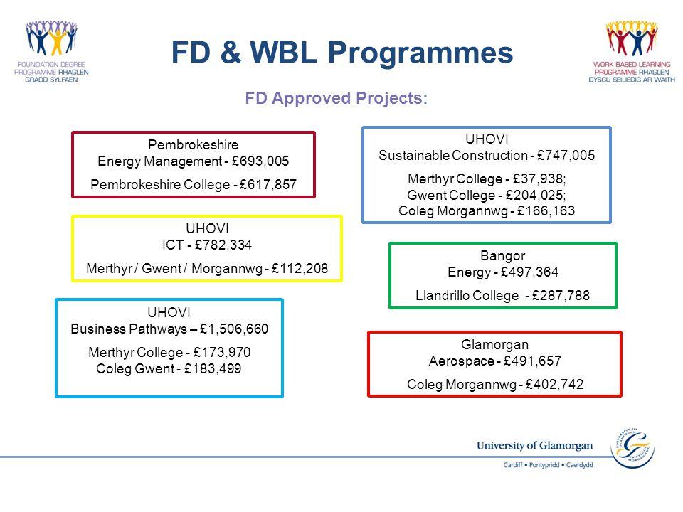FD & WBL Programmes Pembrokeshire Energy Management - £693,005 Pembrokeshire College - £617,857 Glamorgan Aerospace - £491,657 Coleg Morgannwg - £402,