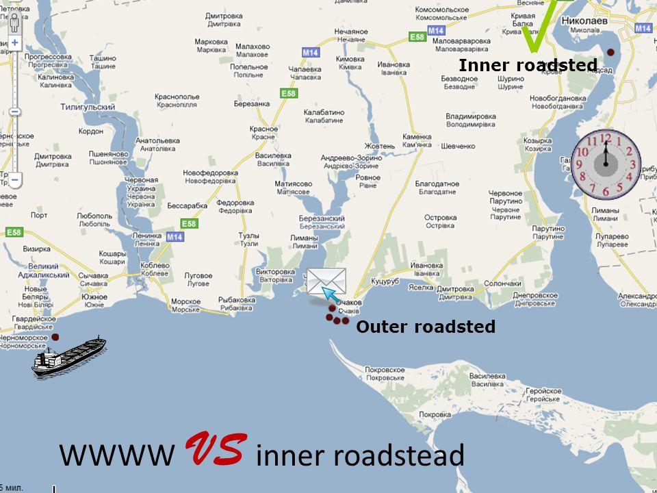 SEQUEL WWWWinner roadstead VS Outer roadsted Inner roadsted