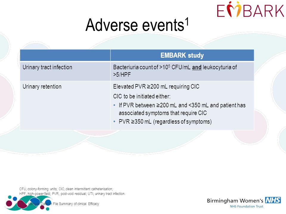 Adverse events 1 EMBARK study Urinary tract infection Bacteriuria count of >10 5 CFU/mL and leukocyturia of >5/HPF Urinary retentionElevated PVR ≥200 mL requiring CIC CIC to be initiated either: If PVR between ≥200 mL and <350 mL and patient has associated symptoms that require CIC PVR ≥350 mL (regardless of symptoms) CFU, colony-forming units; CIC, clean intermittent catheterisation; HPF, high-power field; PVR, post-void residual; UTI, urinary tract infection.