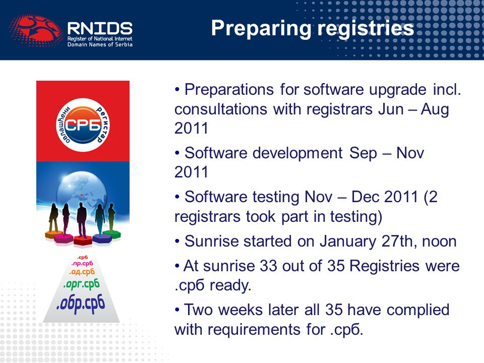 Preparations for software upgrade incl. consultations with registrars Jun – Aug 2011 Software development Sep – Nov 2011 Software testing Nov – Dec 20