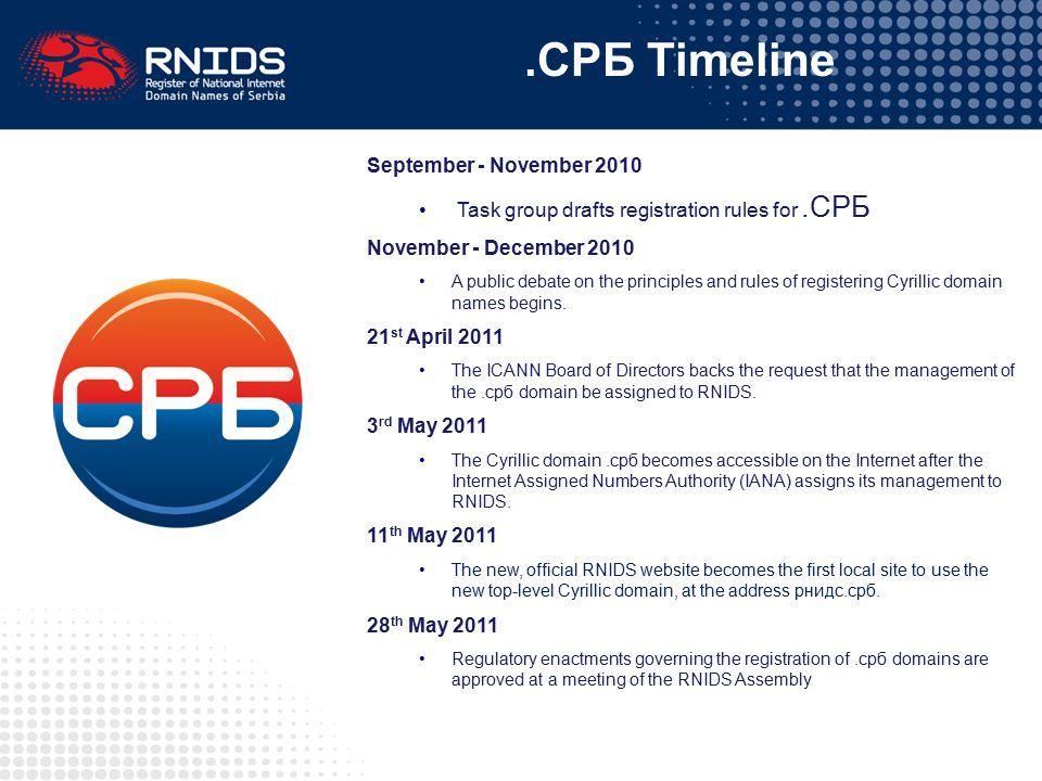 September - November 2010 Task group drafts registration rules for.СРБ November - December 2010 A public debate on the principles and rules of registering Cyrillic domain names begins.