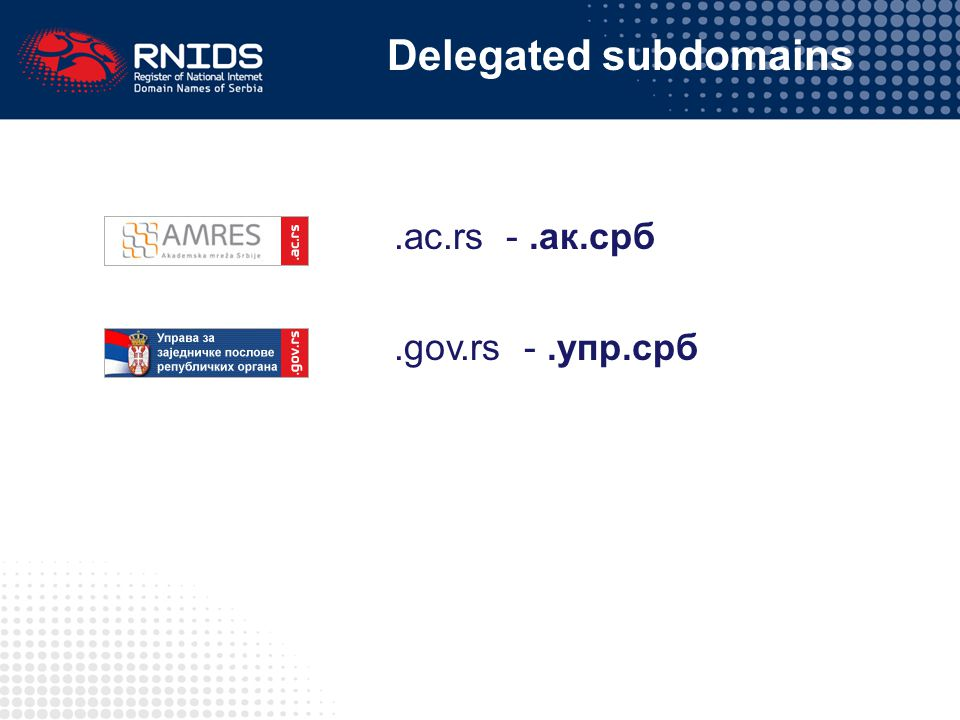 Delegated subdomains.ac.rs -.ак.срб.gov.rs -.упр.срб