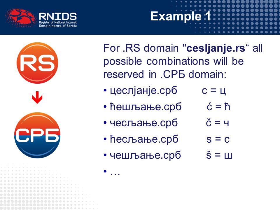 Example 1 For.RS domain cesljanje.rs all possible combinations will be reserved in.СРБ domain: цеслјанје.срб c = ц ћешљање.срб ć = ћ чесљање.срб č = ч ћесљање.срб s = с чешљање.срб š = ш … 