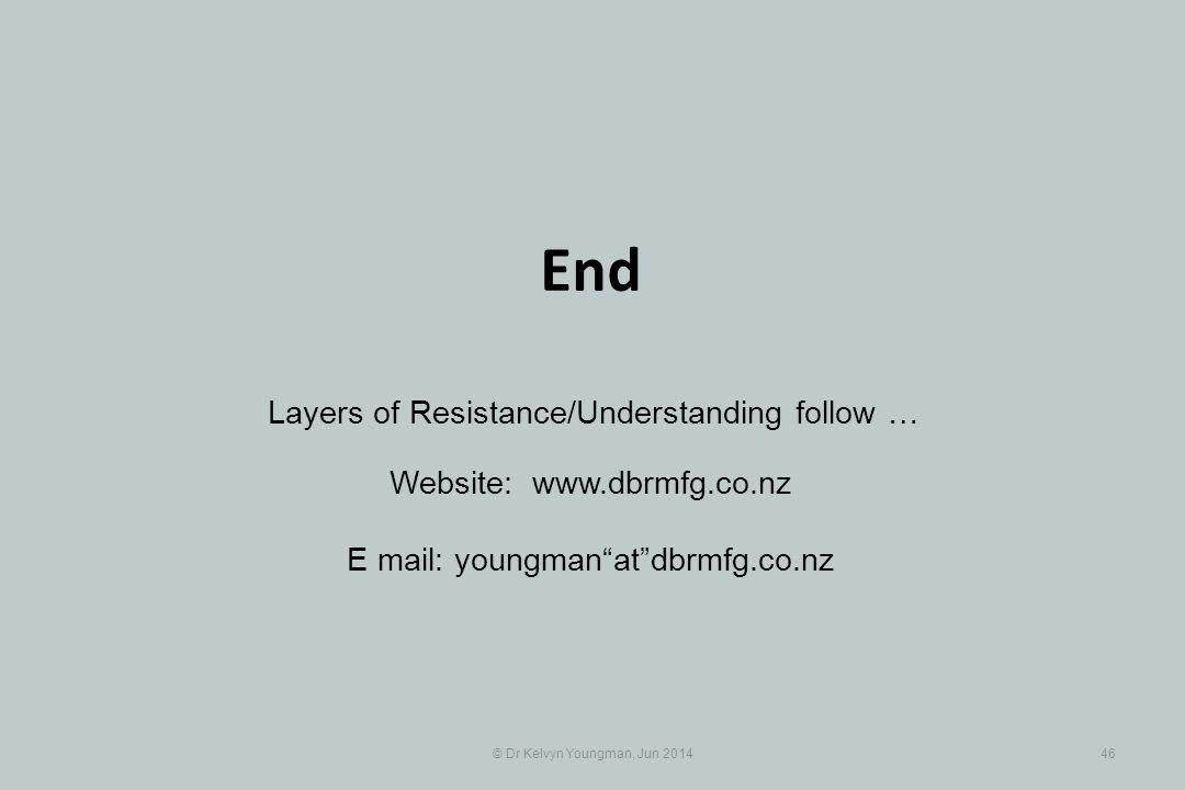 © Dr Kelvyn Youngman, Jun 201446 End Website: www.dbrmfg.co.nz E mail: youngman at dbrmfg.co.nz Layers of Resistance/Understanding follow …
