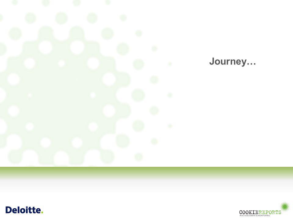 Journey…