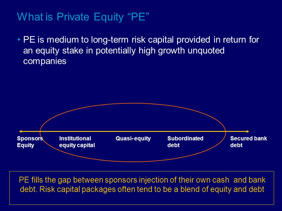 What is Private Equity PE PE is medium to long-term risk capital provided in return for an equity stake in potentially high growth unquoted companies Sponsors Equity Institutional equity capital Quasi- equitySubordinated debt Secured bank debt PE fills the gap between sponsors injection of their own cash and bank debt.
