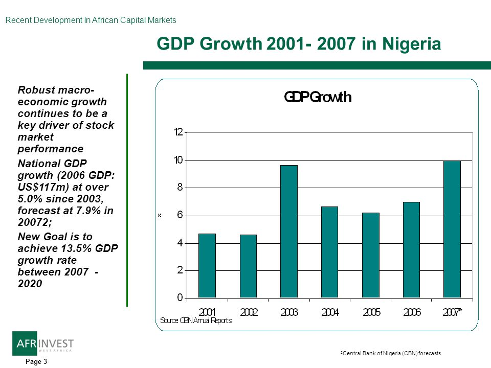 Recent Development In African Capital Markets Page 3 GDP Growth 2001- 2007 in Nigeria Robust macro- economic growth continues to be a key driver of stock market performance National GDP growth (2006 GDP: US$117m) at over 5.0% since 2003, forecast at 7.9% in 20072; New Goal is to achieve 13.5% GDP growth rate between 2007 - 2020 2 Central Bank of Nigeria (CBN) forecasts