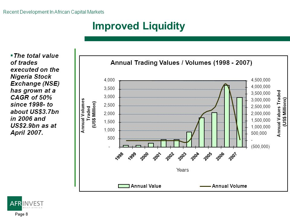 Recent Development In African Capital Markets Page 8 Improved Liquidity  The total value of trades executed on the Nigeria Stock Exchange (NSE) has grown at a CAGR of 50% since 1998- to about US$3.7bn in 2006 and US$2.9bn as at April 2007.
