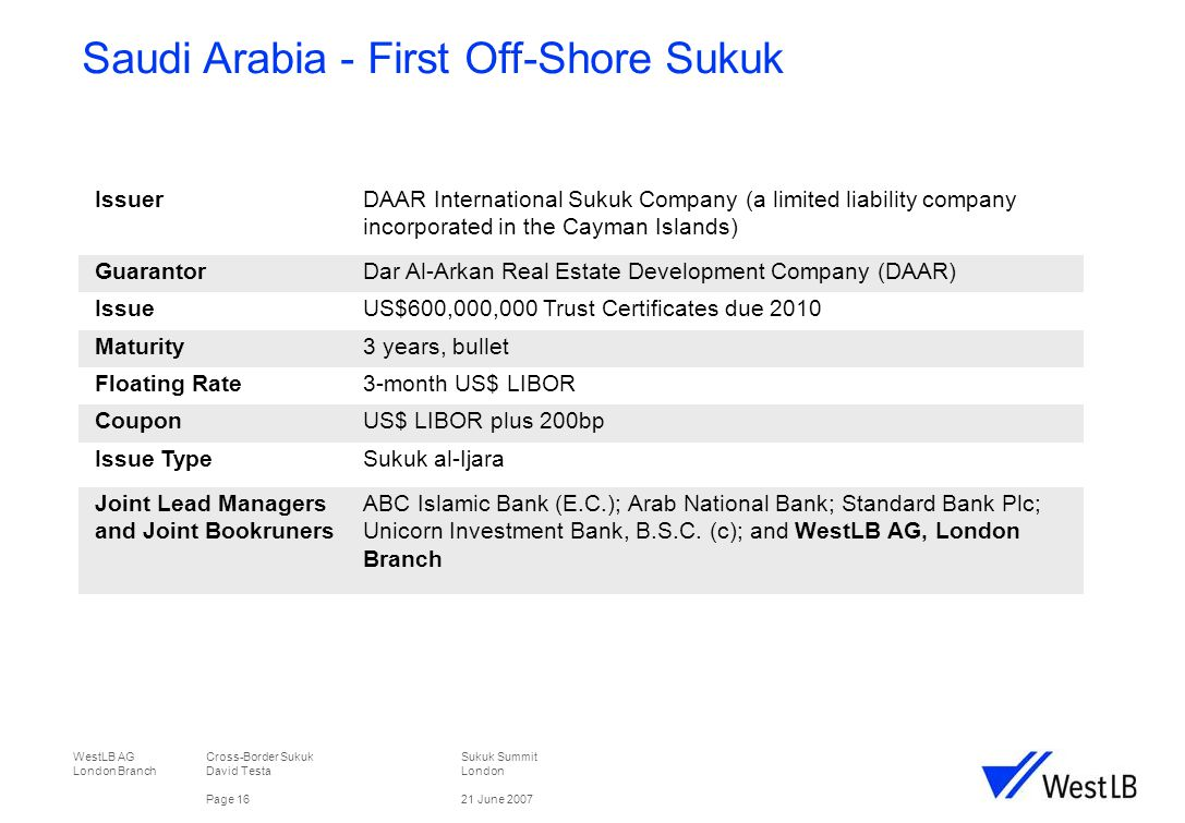 WestLB AG Cross-Border Sukuk Sukuk Summit London Branch David TestaLondon Page 1621 June 2007 IssuerDAAR International Sukuk Company (a limited liability company incorporated in the Cayman Islands) GuarantorDar Al-Arkan Real Estate Development Company (DAAR) IssueUS$600,000,000 Trust Certificates due 2010 Maturity3 years, bullet Floating Rate3-month US$ LIBOR CouponUS$ LIBOR plus 200bp Issue TypeSukuk al-Ijara Joint Lead Managers and Joint Bookruners ABC Islamic Bank (E.C.); Arab National Bank; Standard Bank Plc; Unicorn Investment Bank, B.S.C.