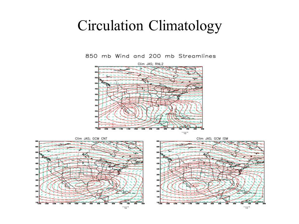 Circulation Climatology