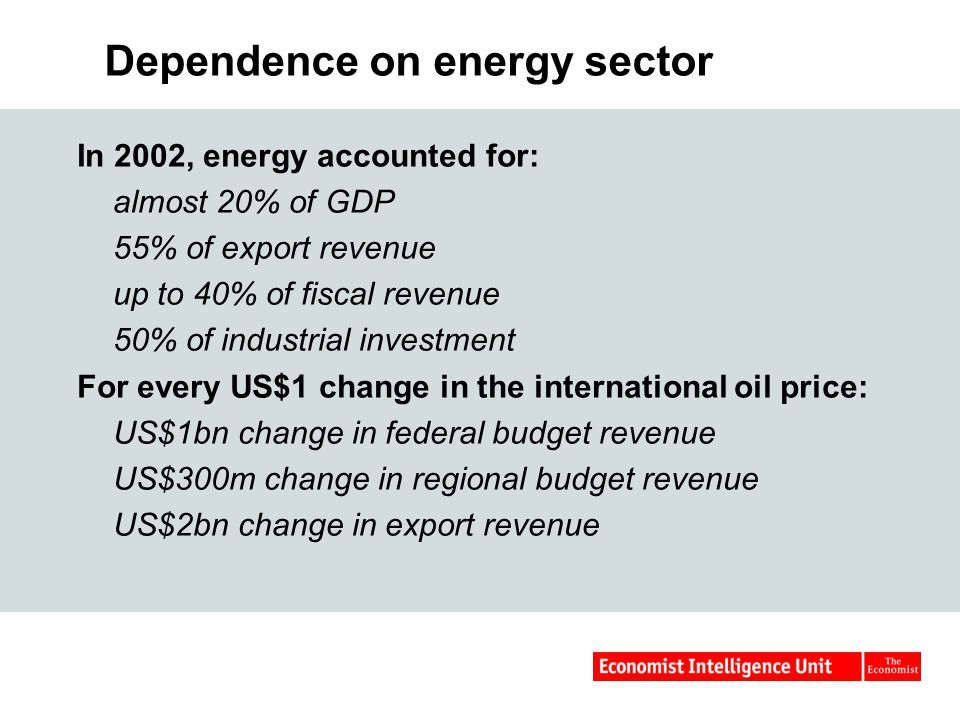Dependence on energy sector In 2002, energy accounted for: almost 20% of GDP 55% of export revenue up to 40% of fiscal revenue 50% of industrial investment For every US$1 change in the international oil price: US$1bn change in federal budget revenue US$300m change in regional budget revenue US$2bn change in export revenue