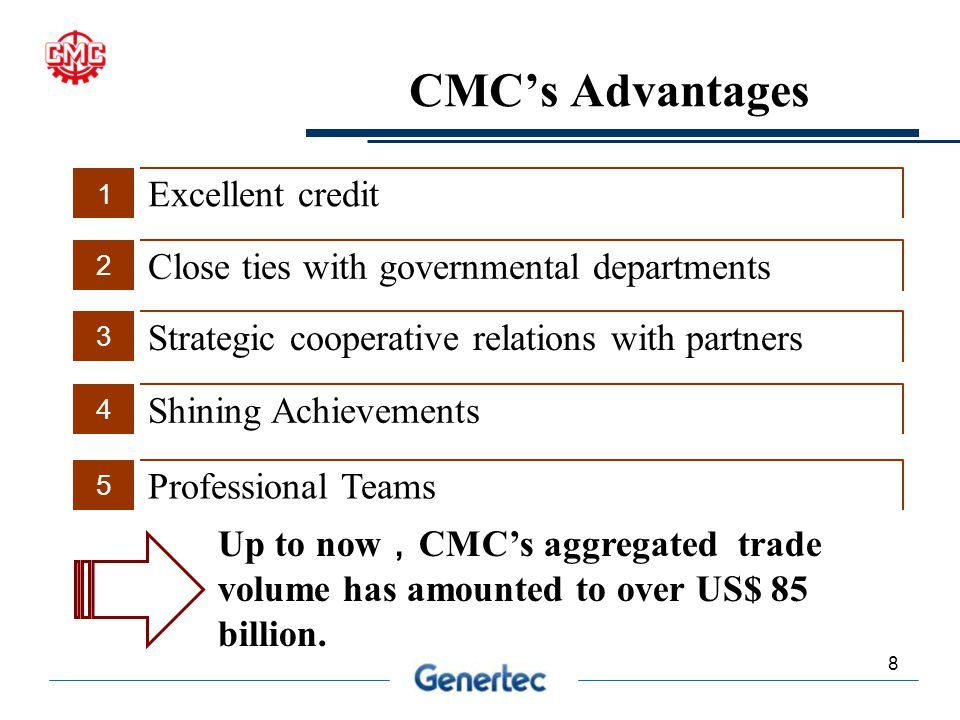 19 3. The Advantage of CMC on Project Contracting on Project Contracting