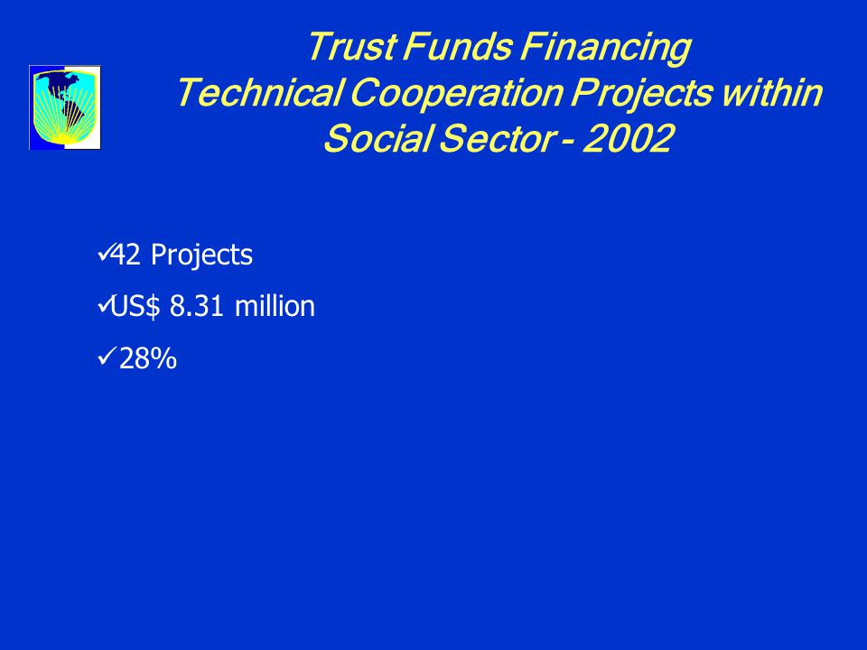 Trust Funds Financing Technical Cooperation Projects within Social Sector - 2002 42 Projects US$ 8.31 million 28%