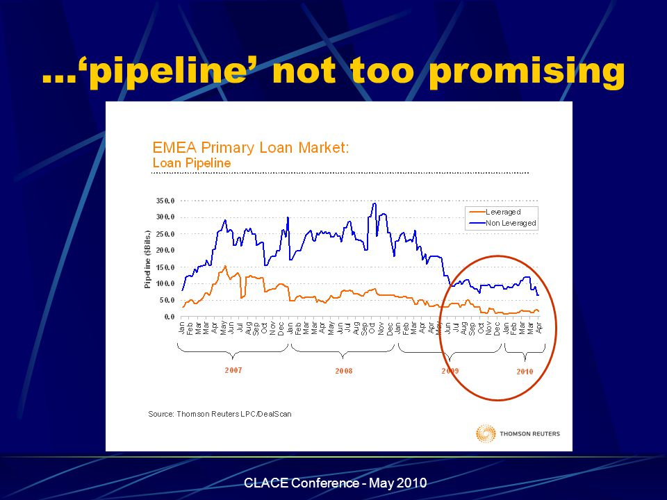 CLACE Conference - May 2010 …'pipeline' not too promising