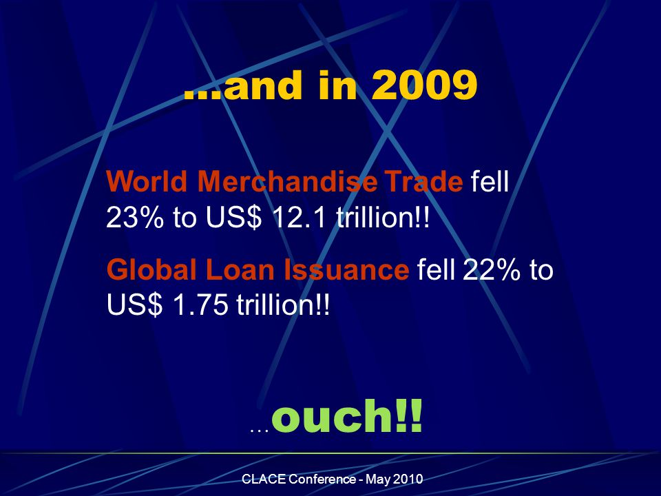 CLACE Conference - May 2010 …and in 2009 World Merchandise Trade fell 23% to US$ 12.1 trillion!! Global Loan Issuance fell 22% to US$ 1.75 trillion!!