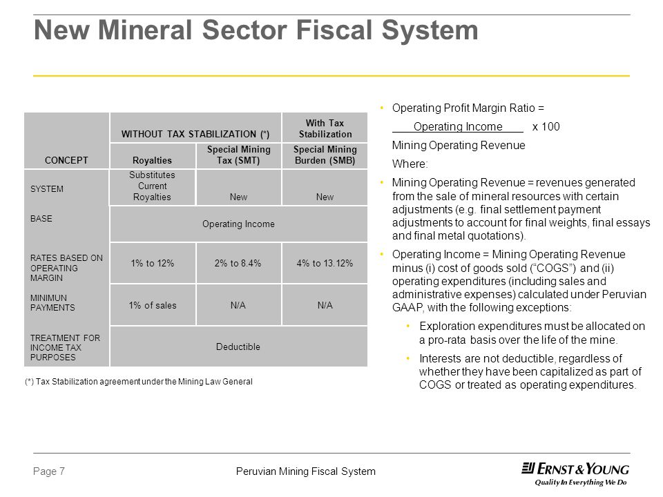 Peruvian Mining Fiscal SystemPage 7 New Mineral Sector Fiscal System Operating Profit Margin Ratio = Operating Income x 100 Mining Operating Revenue Where: Mining Operating Revenue = revenues generated from the sale of mineral resources with certain adjustments (e.g.