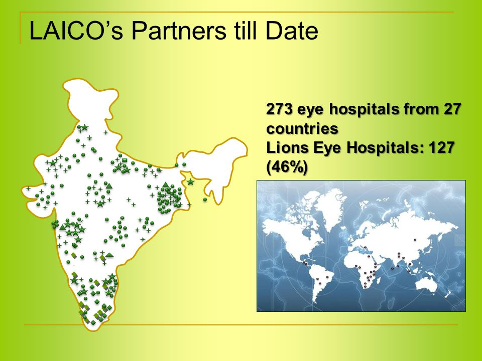 LAICO's Partners till Date 273 eye hospitals from 27 countries Lions Eye Hospitals: 127 (46%)