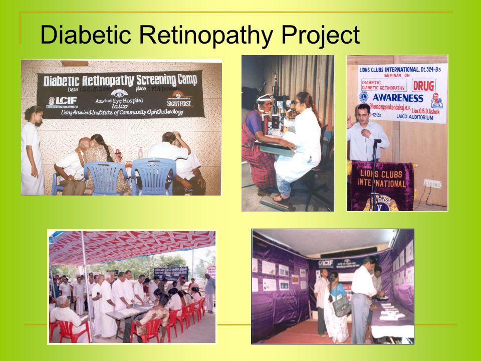 Diabetic Retinopathy Project