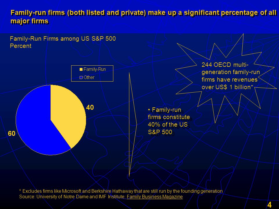 5 While privately held, large* family-run firms are 30% smaller than their listed counterparts...