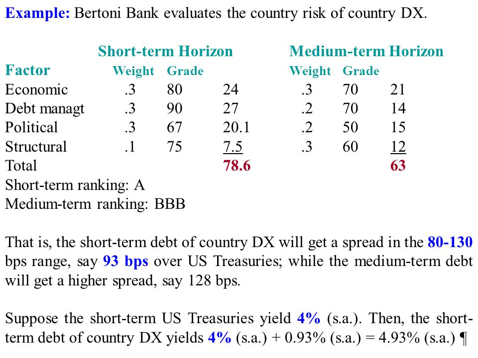 Example: Bertoni Bank evaluates the country risk of country DX.
