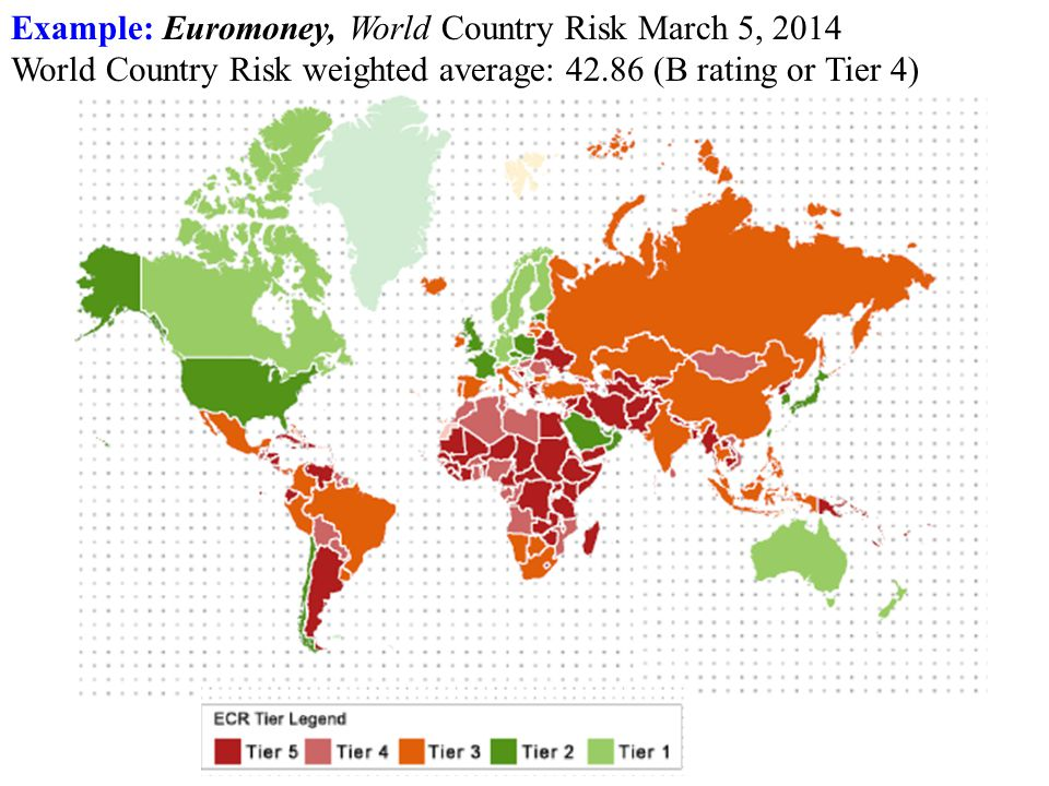 Example: Euromoney, World Country Risk March 5, 2014 World Country Risk weighted average: 42.86 (B rating or Tier 4)