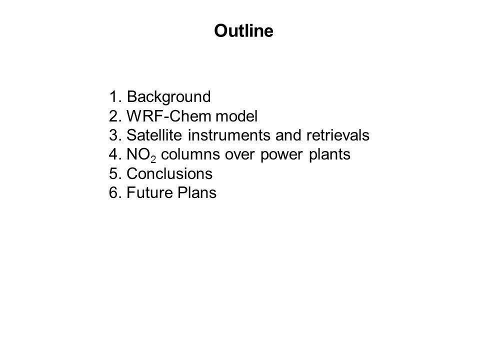  Uncertainties in NOx emission inventory ( bottom-up emission )  Evaluation of estimated NOx emissions with satellite observed NO 2 columns  NOx emissions  NO 2 columns ( Martin et al., 2003, Beirle et al., 2003, Richter et al., 2005, van der A, 2006, Kim et al., 2006… )  For power plants, known NOx emissions (CEMS) --> Accurate model NO 2 columns --> Evaluation of satellite NO 2 observations 1.