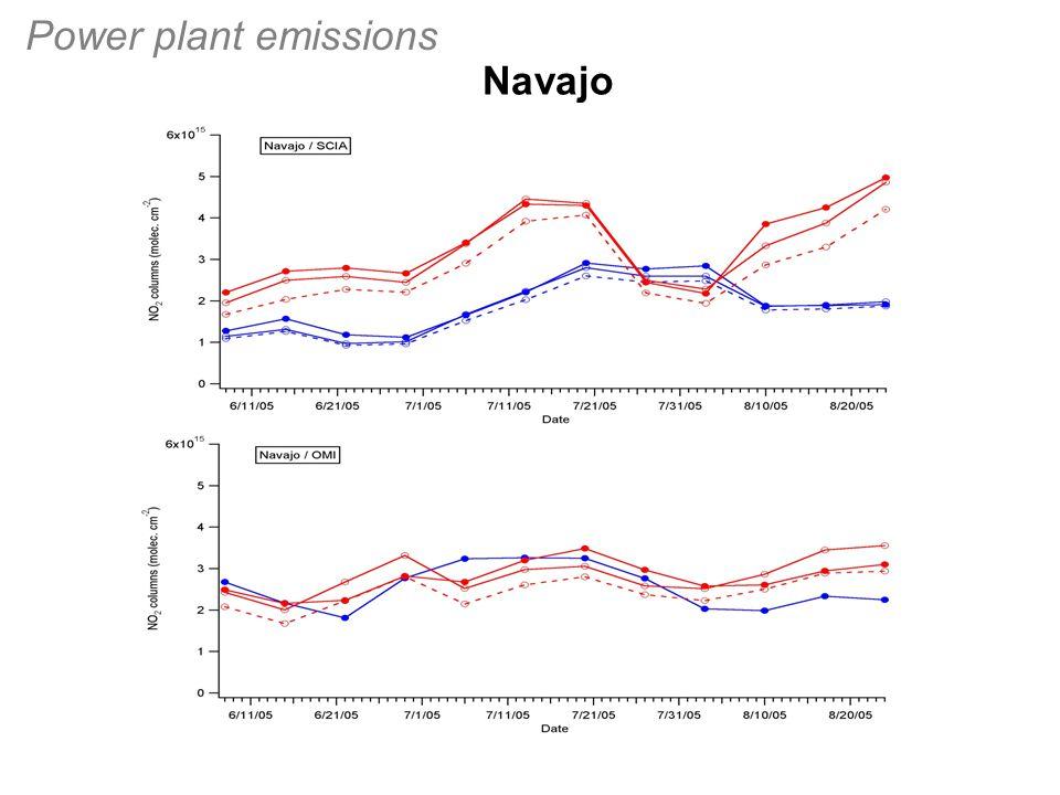 Navajo Power plant emissions