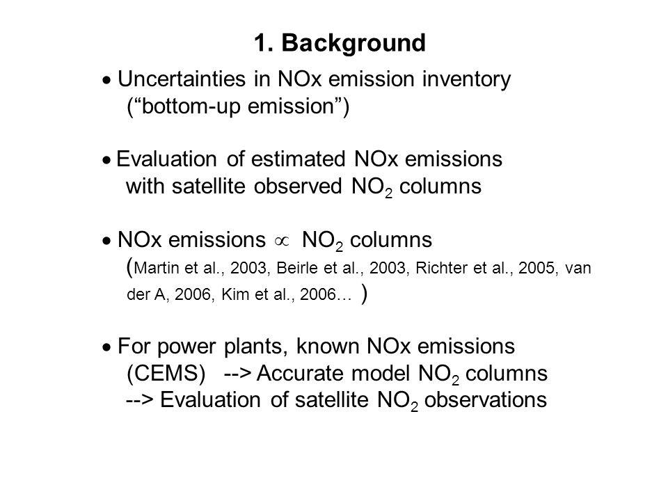 Satellites  A priori NO 2 profile SCIAMACHY MOZART NO 2 profile SCIAMACHY WRF-Chem NO 2 profile Retrieval Issues (prof1)