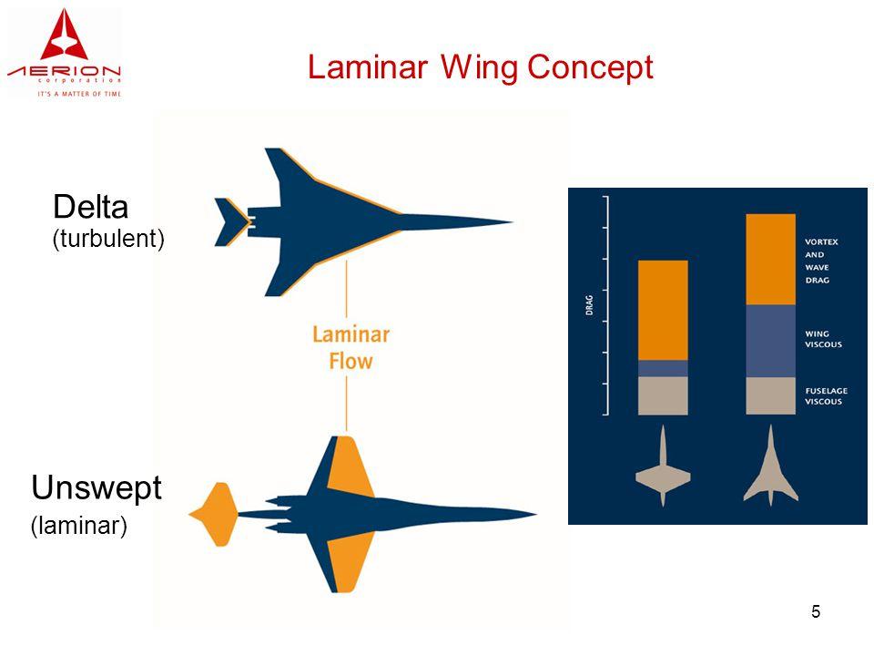 5 Laminar Wing Concept Unswept (laminar) Delta (turbulent)